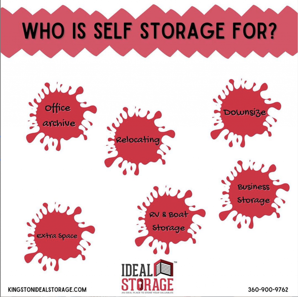 Who is Self Storage for?